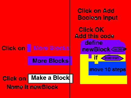 how to use custom blocks in scratch