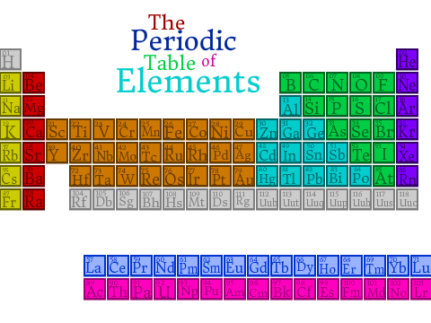 The periodic table animated on scratch the periodic table animated remix by ladybuggirl urtaz Choice Image