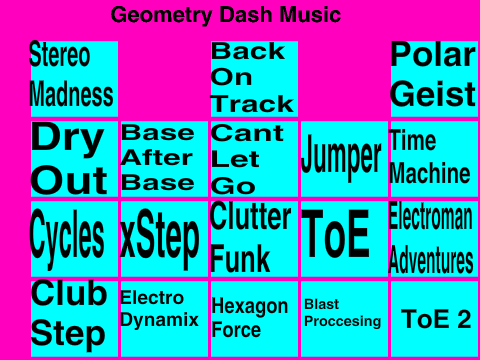 how to download geometry dash music