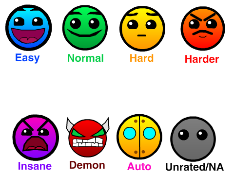 Pin Geometry Dash Difficulty Demon Insane Harder And Images To Pinterest