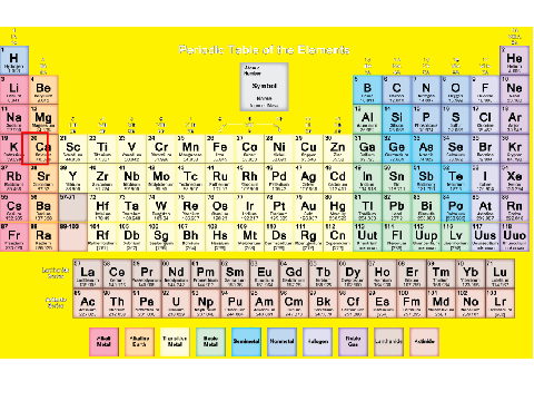 Periodic Table Song Slow Youtube Speed Thepixfo