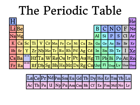 The new periodic table song scientific background through the the rza cliff notes periodic table urtaz Gallery